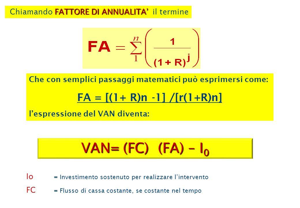 Fattore di annualità = [(1 + R)n - 1] / [R (1 + R)n]